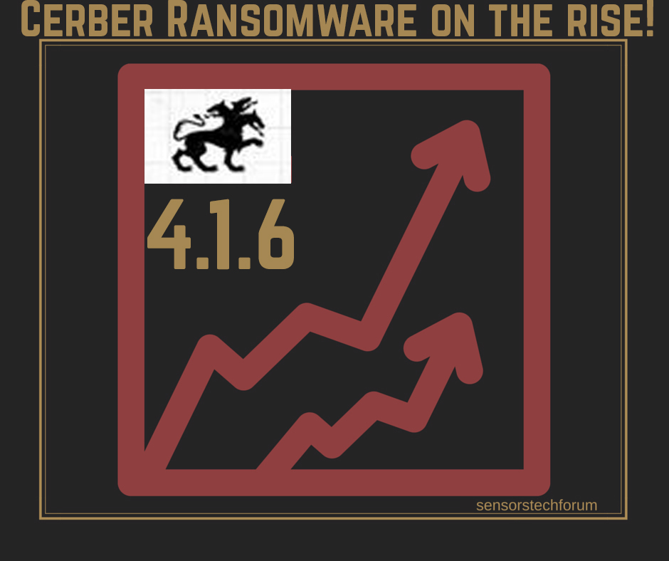 sensorstechforum-cerber-4-1-6-ransomware-infections-on-the-rise